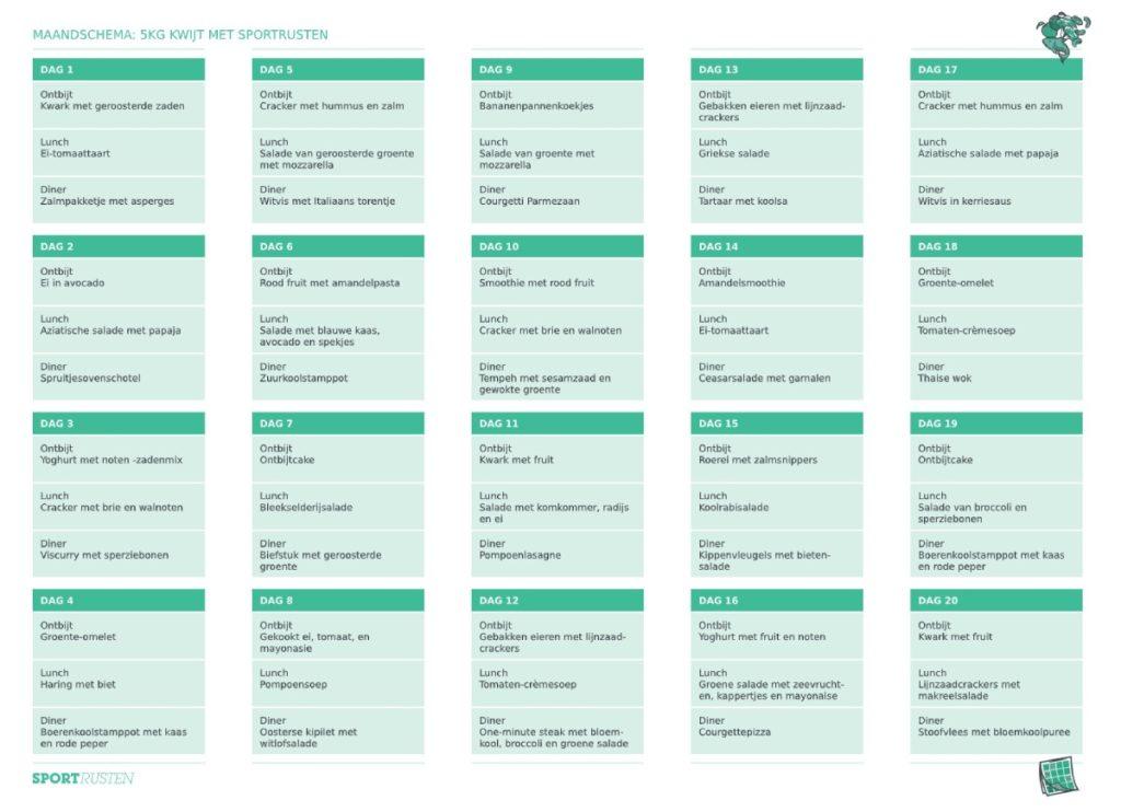 Programma 5 kilo kwijt: Maandschema voeding