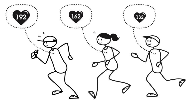 Lopen met een hartslagmeter